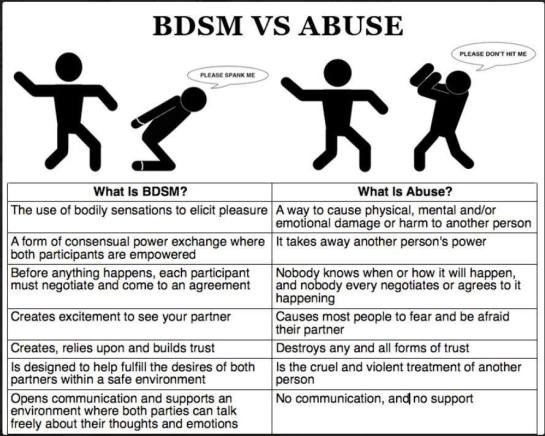 bdsm-vs-abuse